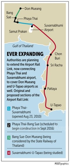 New Airport Rail Link to include Don Mueang & U Tapao2