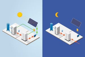 A graphic illustration of the solar-power-to-hydrogen energy storage system. Image: CNX Construction